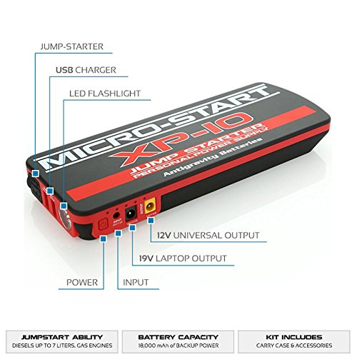 antigravity batteries xp-10 jump starter